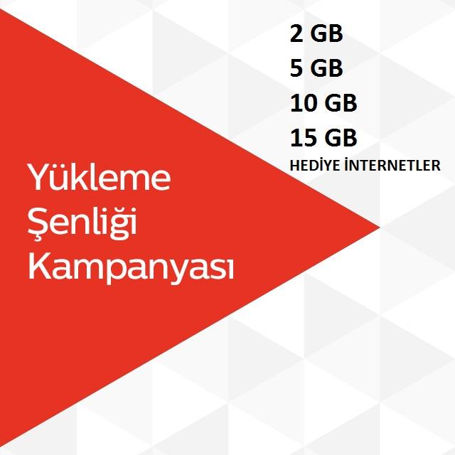 türk telekom yükleme şenliği